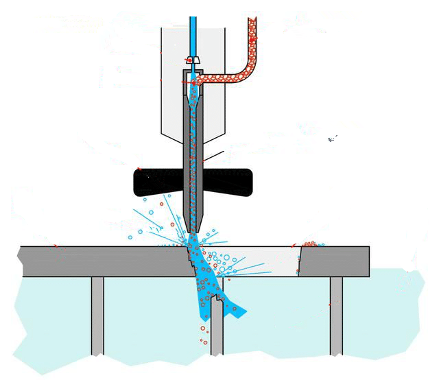 water cutting system